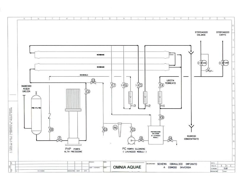 Schema impianto osmosi inversa industriale - Fare di Una Mosca